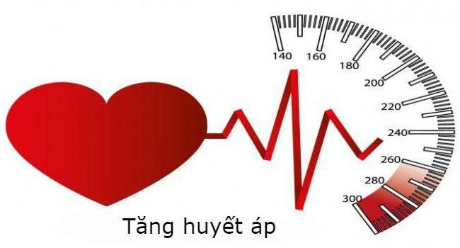 Ngăn chặn xuất huyết não bằng cách kiểm soát huyết áp