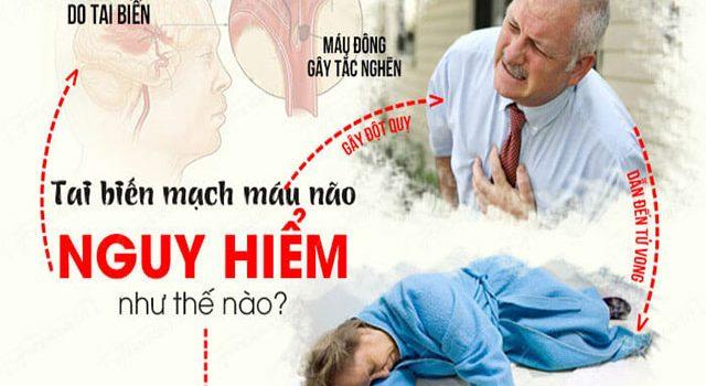 Sự nguy hiểm của bệnh tai biến mạch máu não